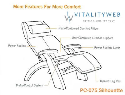 Silhouette PC-075 Electirc Power Recline Perfect Zero Gravity Recliner PC 75  sc 1 st  Vitalityweb.com : perfect recliner - islam-shia.org