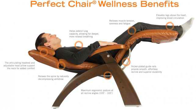 The PC 510 Series 2 Electric Power Classic Perfect Zero Gravity Chair Zero